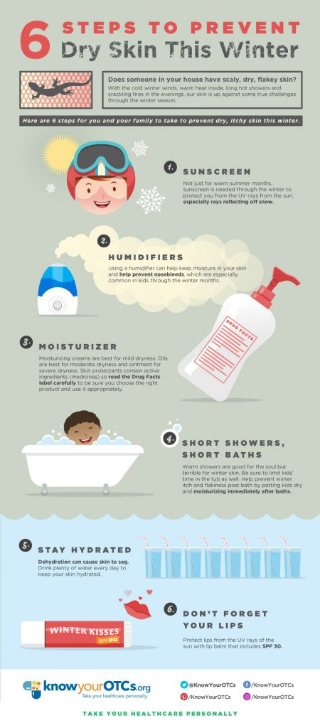 Winter Weather Skin Care Tips