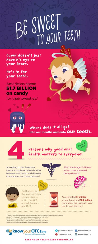 FINAL_ValentinesDay_Teeth_Infographic