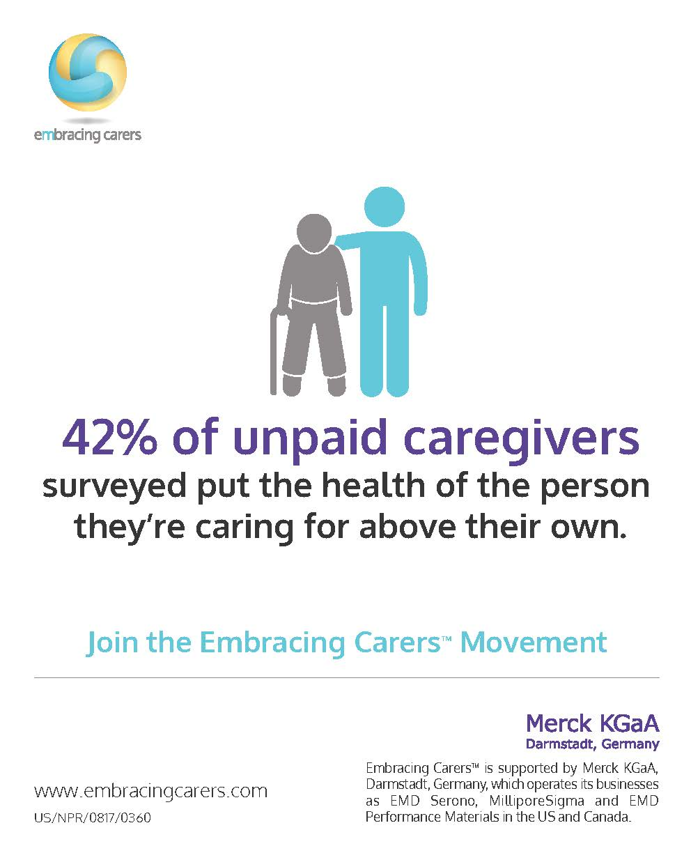 Caregivers Health - 42 % of unpaid carers put health of the person they are caring for above their own health.